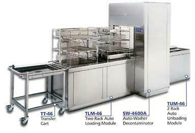 washer disinfectors for surgical instruments